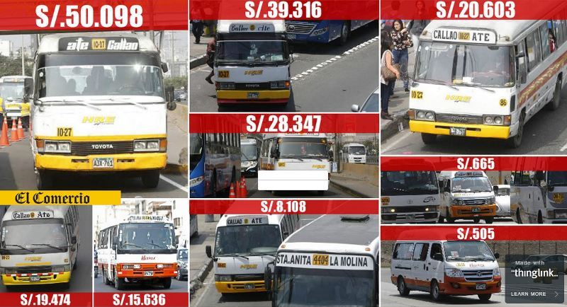 Chaos and corruption in Lima bus system revealed