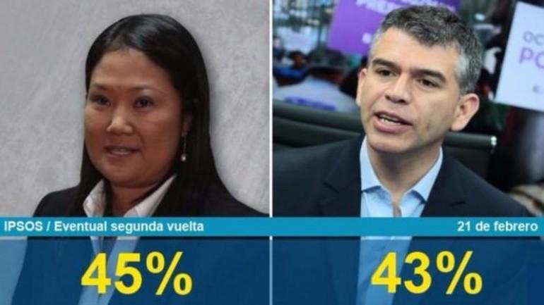 Peru: Fujimori and Guzman in virtual tie in hypothetical runoff