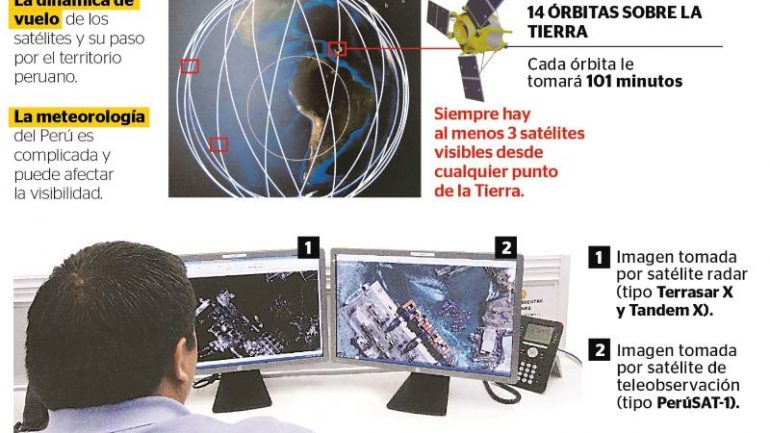 Peru launches most advanced satellite in Latin America